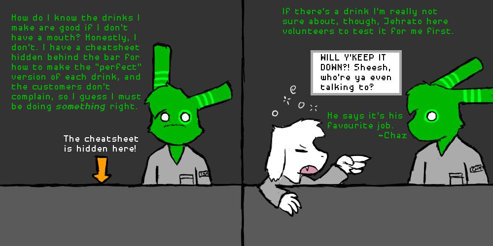 Bartender Confessions 2: Drink Testing